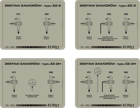 Sterownik mycia instalacji udojowej Sach-SM1